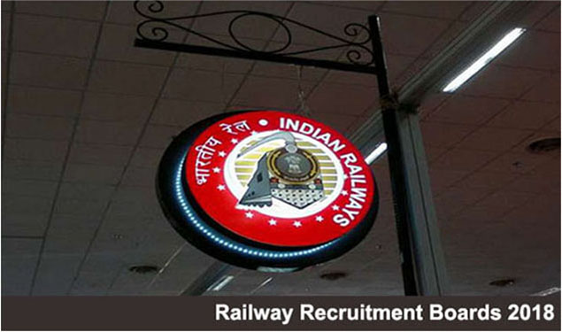 RRB Group C Group D Admit Card