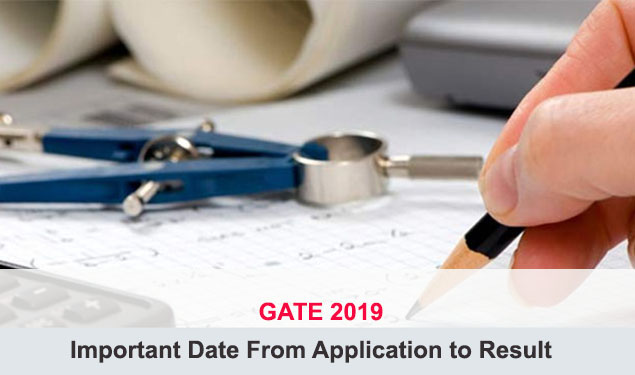 Gate Result 2019 Date Wallpaper: GATE 2019: Important Dates From Application Form To Result