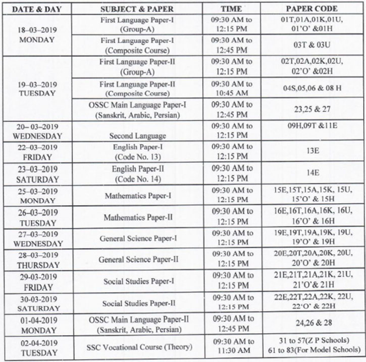 AP SSC 2019 Time Table