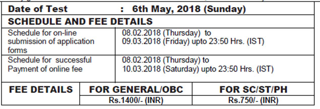 NEET 2018 Schedule and Fees