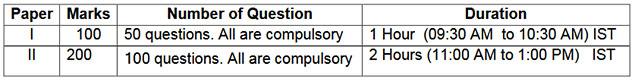 CBSE UGC NET revised scheme