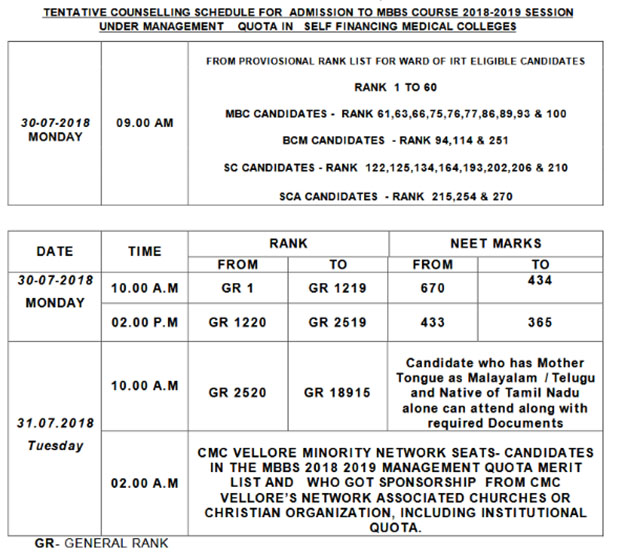 TN Health Counseling Schedule