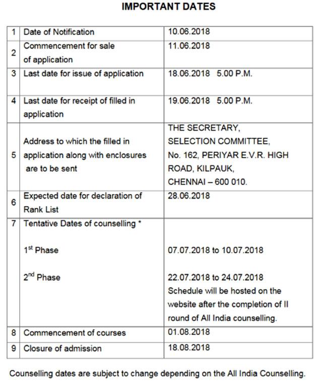 DME Tamil Nadu Provisional rank list for MBBS/BDS Govt