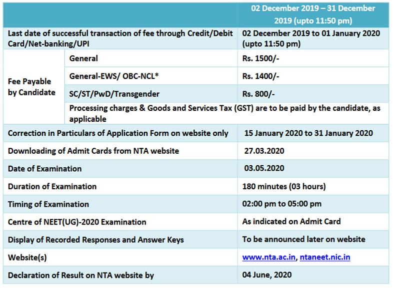Neet 2020 Registration Begins Important Dates And Fee Detail Ummid Com