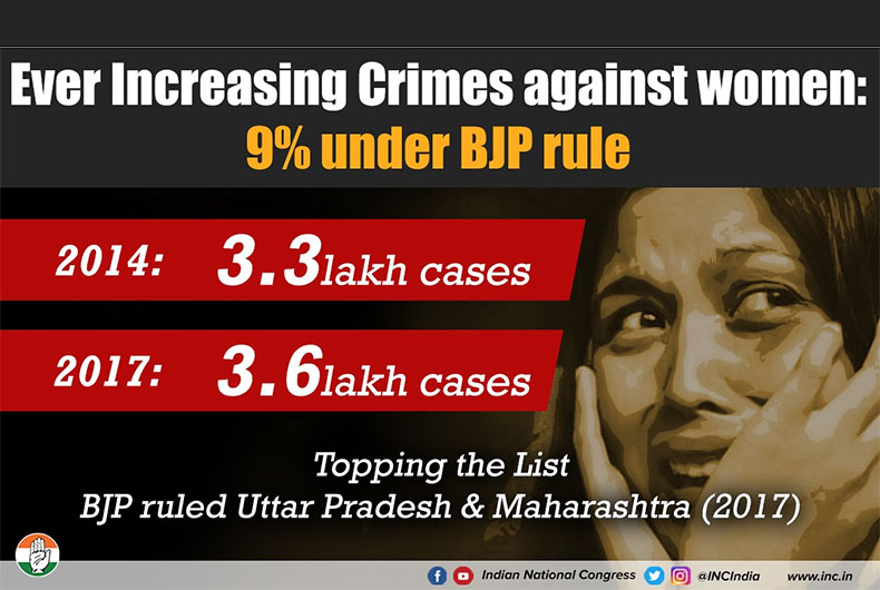 Crime against women India